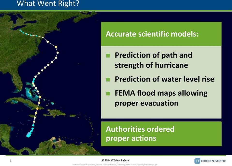and strength of hurricane Prediction of water