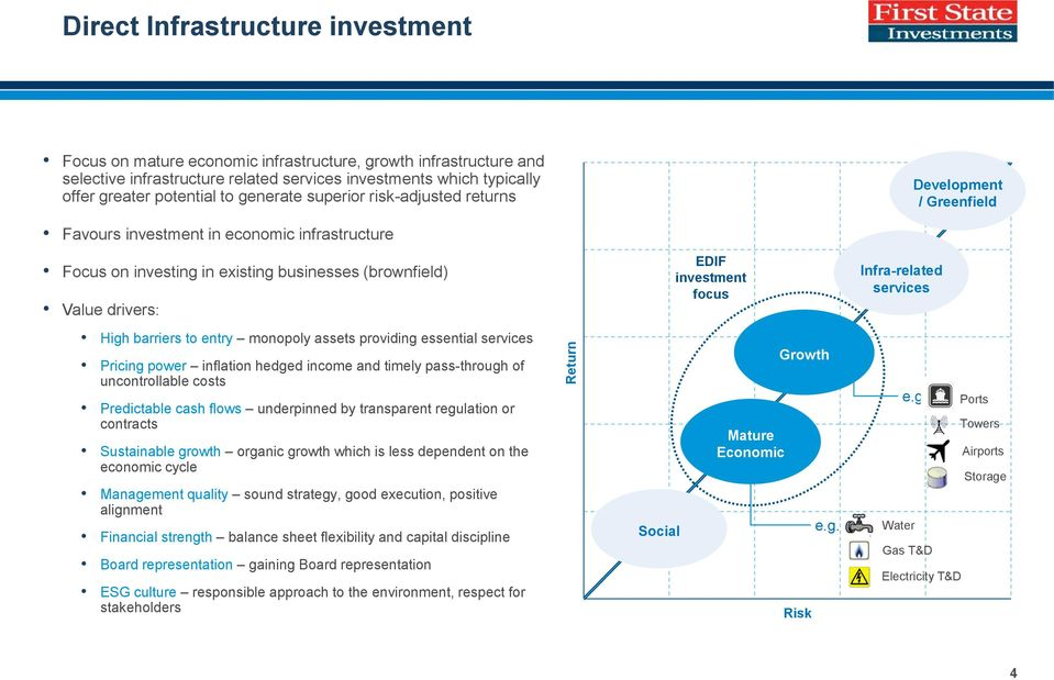 investment focus Infra-related services High barriers to entry monopoly assets providing essential services Pricing power inflation hedged income and timely pass-through of uncontrollable costs