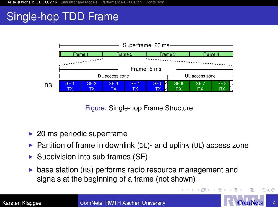 frame in downlink (DL)- and uplink (UL) access zone Subdivision into sub-frames (SF) base station (BS) performs radio