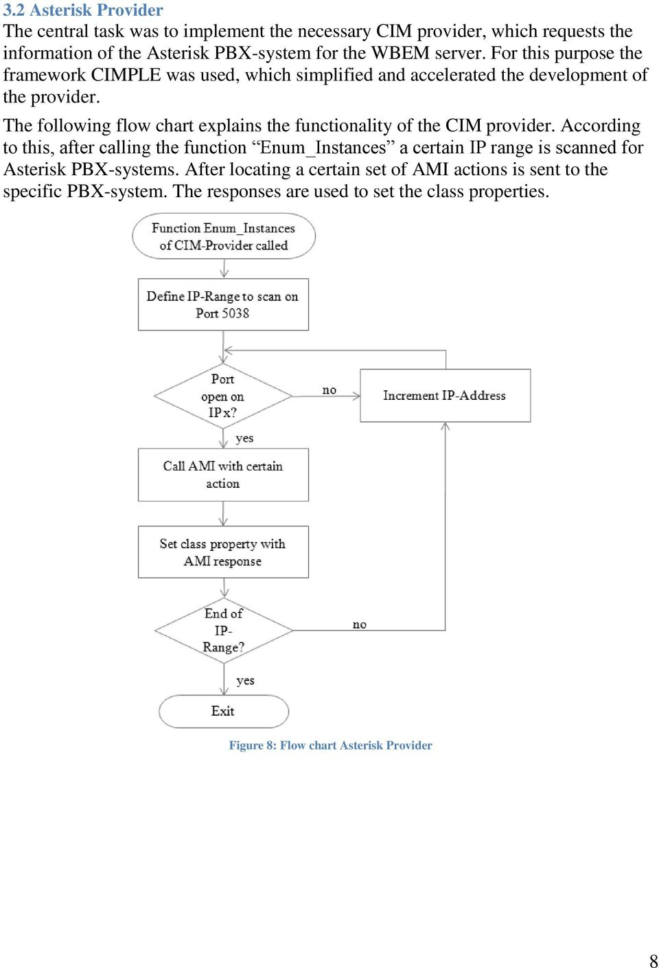 The following flow chart explains the functionality of the CIM provider.
