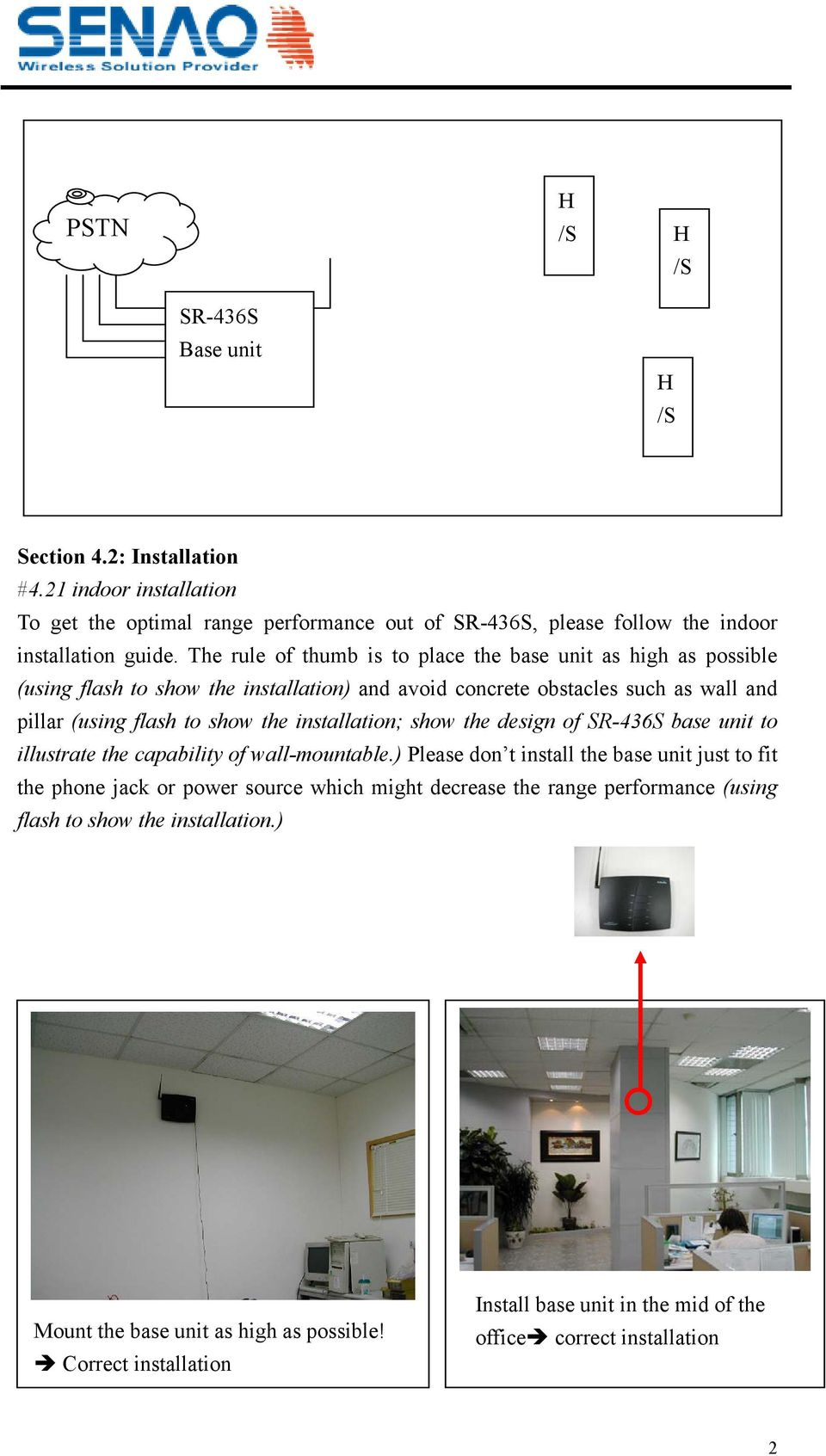 installation; show the design of SR-436S base unit to illustrate the capability of wall-mountable.