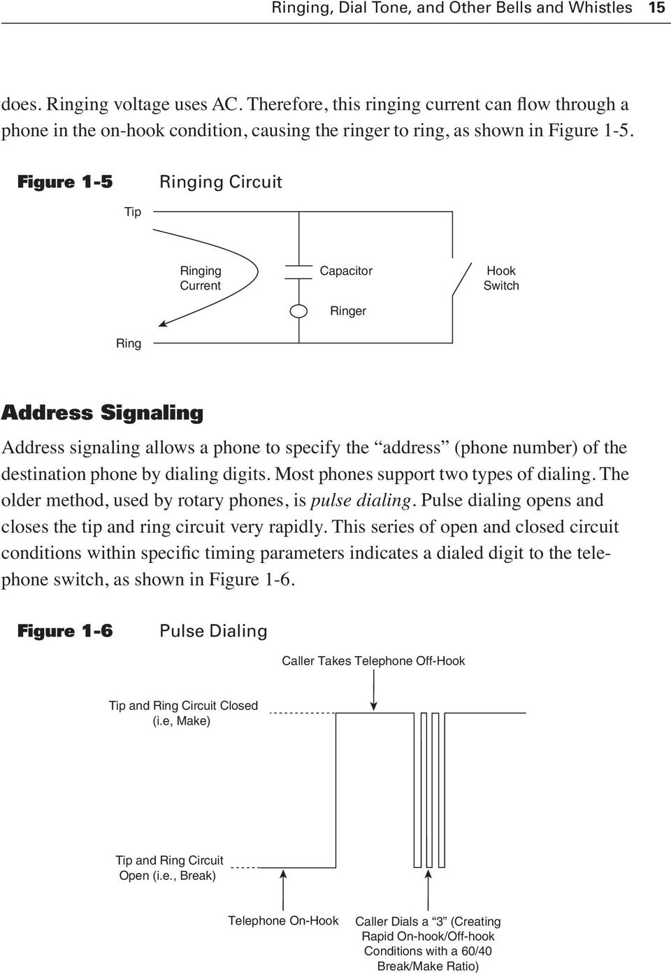 Figure 1-5 Ringing Circuit Tip Ringing Current Capacitor Ringer Hook Switch Ring Address Signaling Address signaling allows a phone to specify the address (phone number) of the destination phone by