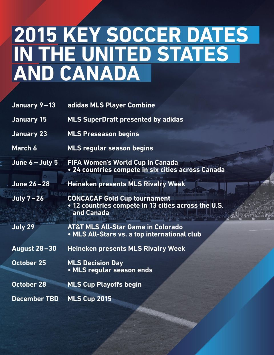 compete in six cities across Canada Heineken presents MLS Rivalry Week CONCACAF Gold Cup tournament 12 countries compete in 13 cities across the U.S. and Canada AT&T MLS All-Star Game in Colorado MLS All-Stars vs.