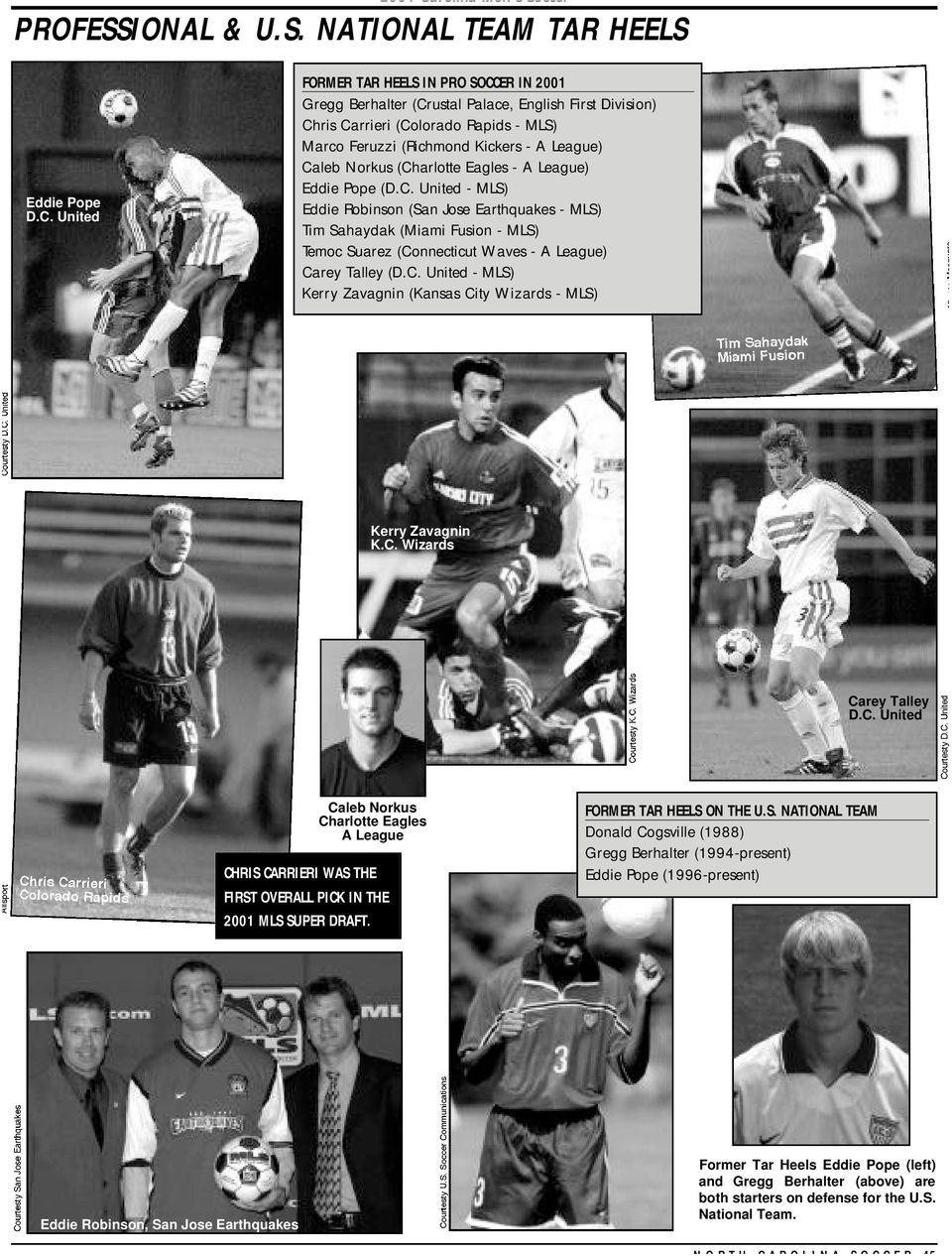(Charlotte Eagles - A League) Eddie Pope (D.C. United - MLS) Eddie Robinson (San Jose Earthquakes - MLS) Tim Sahaydak (Miami Fusion - MLS) Temoc Suarez (Connecticut Waves - A League) Carey Talley (D.