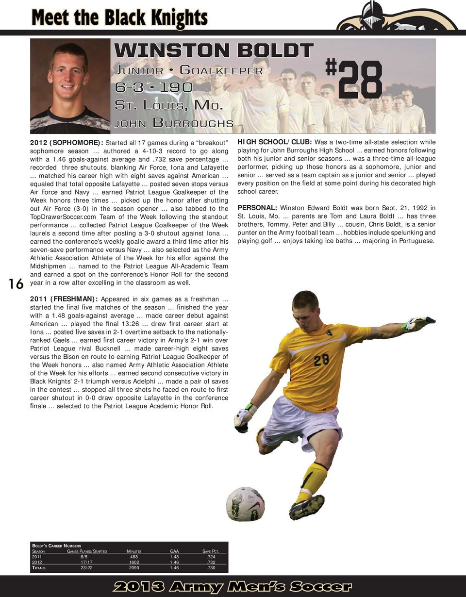 .. matched his career high with eight saves against American... equaled that total opposite Lafayette... posted seven stops versus Air Force and Navy.