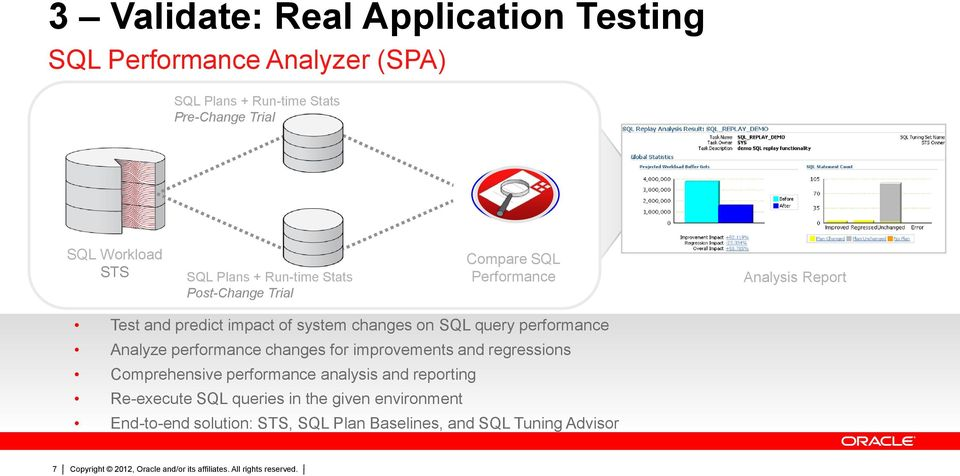 changes on SQL query performance Analyze performance changes for improvements and regressions Comprehensive performance