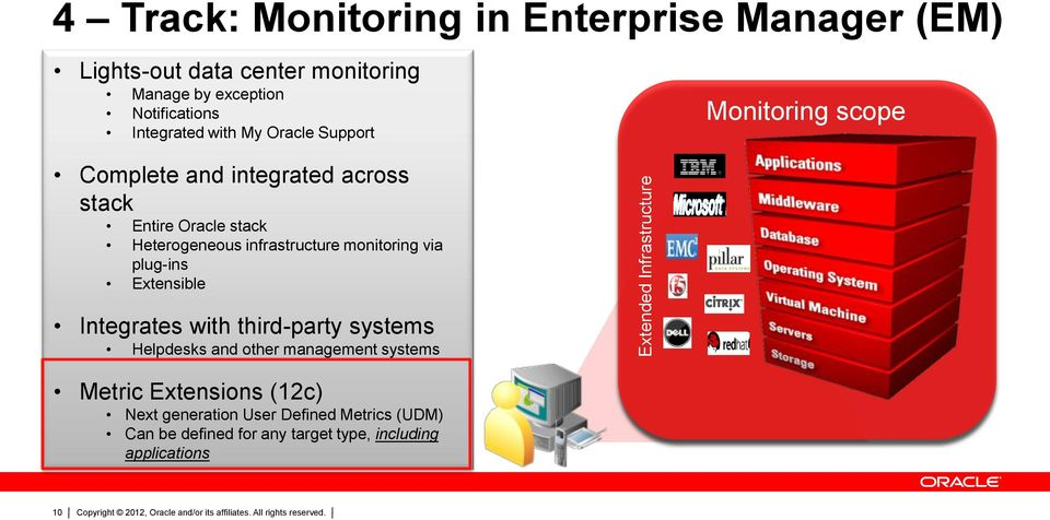 infrastructure monitoring via plug-ins Extensible Monitoring scope Integrates with third-party systems Helpdesks and other