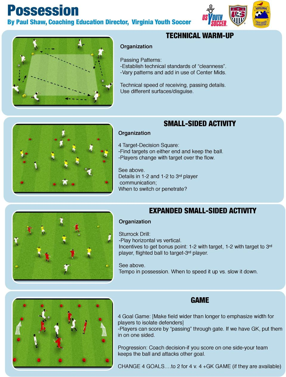 Organization SMALL-SIDED ACTIVITY 4 Target-Decision Square: -Find targets on either end and keep the ball. -Players change with target over the flow. See above.