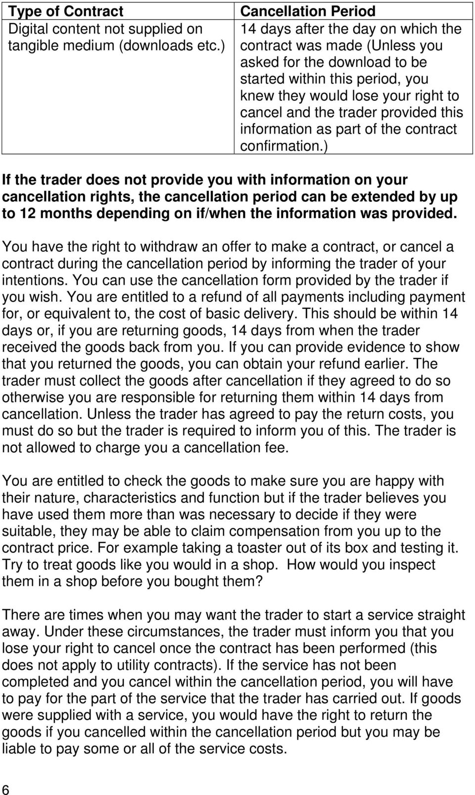 trader provided this information as part of the contract confirmation.