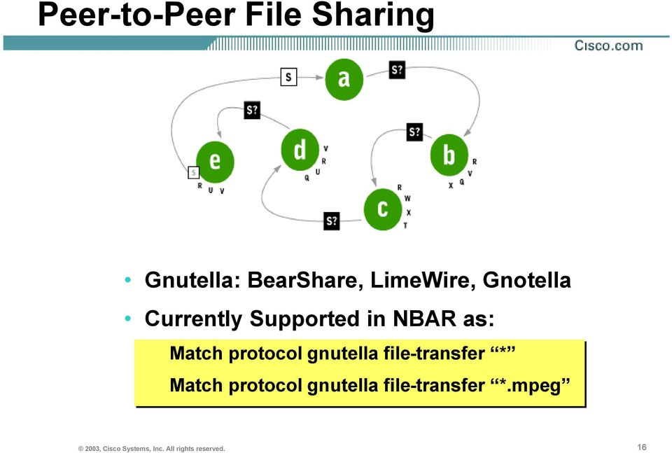 gnutella file-transfer * Match protocol gnutella