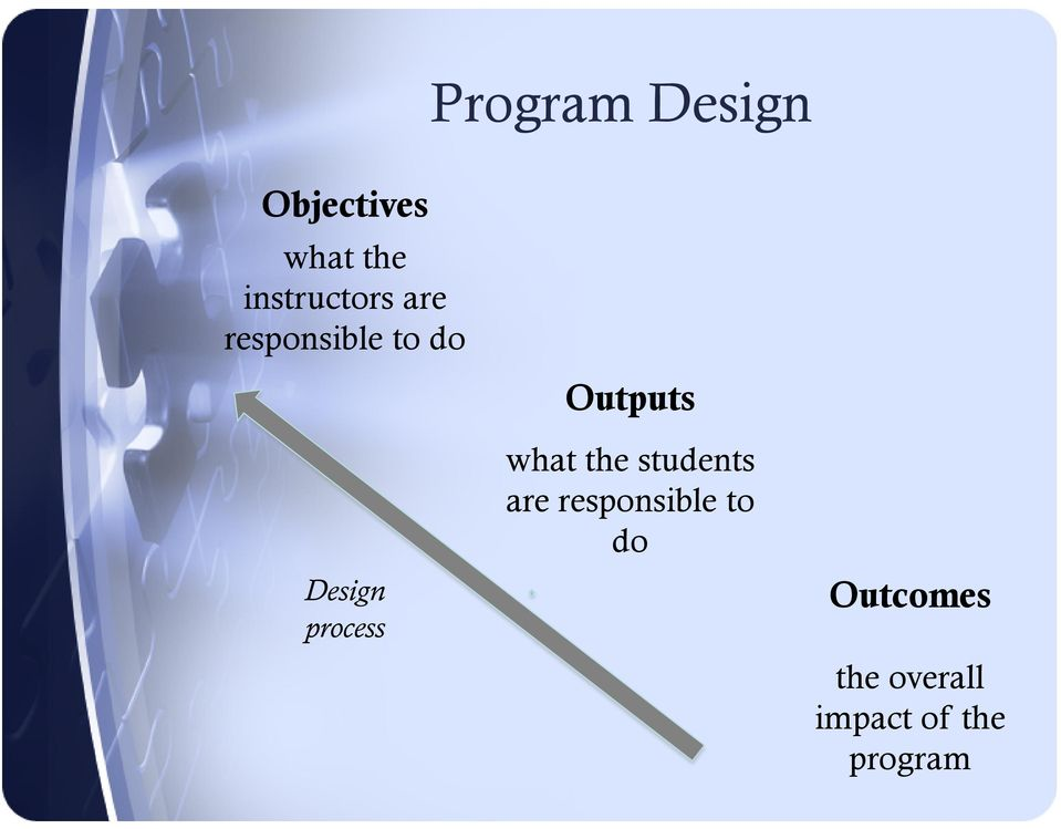 process Outputs what the students are