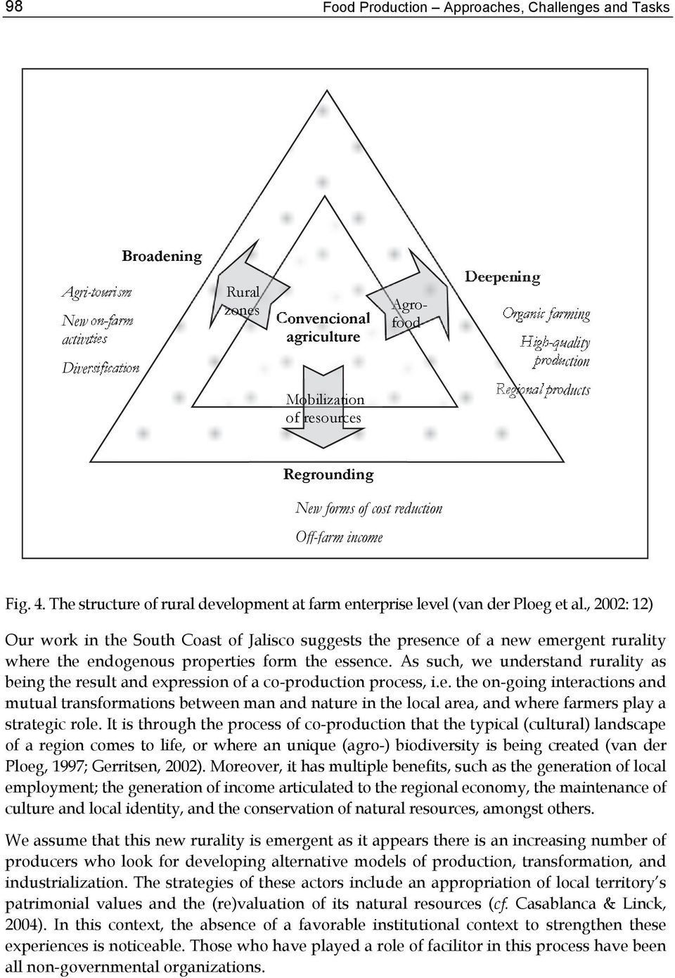 The structure of rural development at farm enterprise level (van der Ploeg et al.
