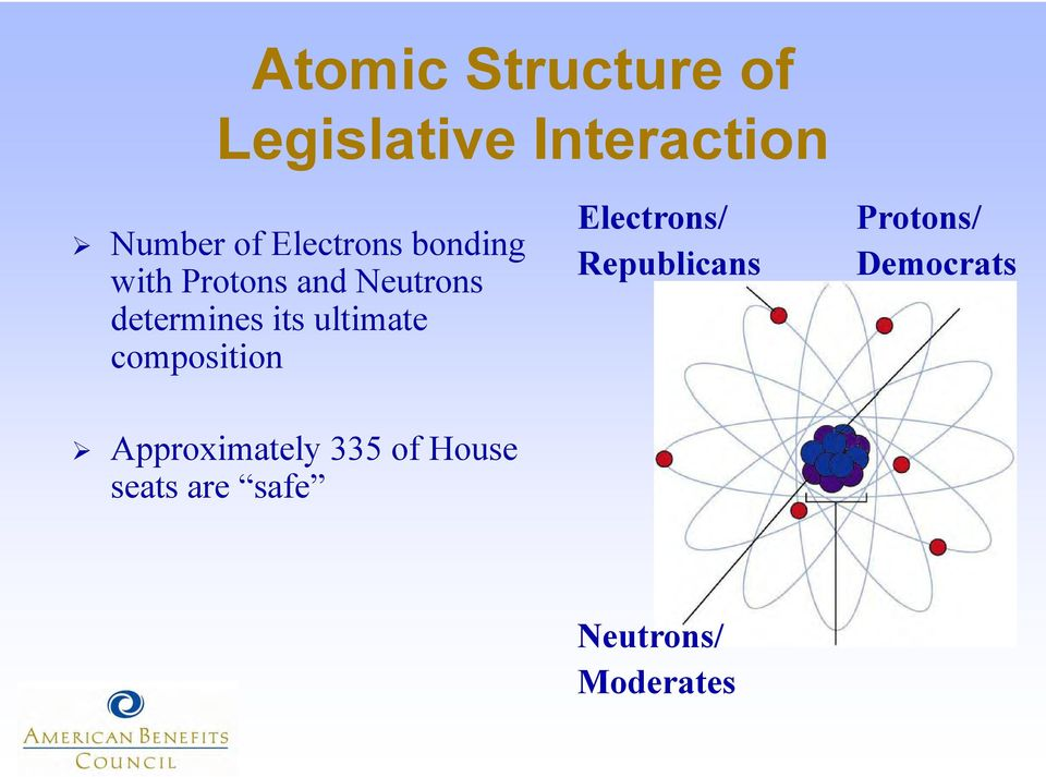 ultimate composition Electrons/ Republicans Protons/