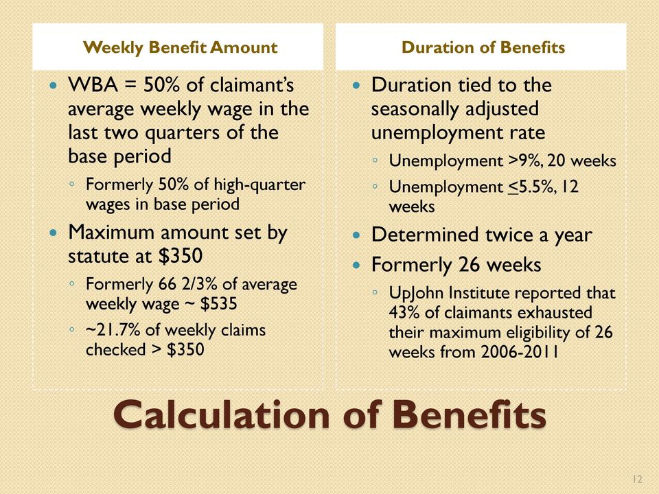 7% of weekly claims checked > $350 Duration of Benefits Duration tied to the seasonally adjusted unemployment rate Unemployment >9%, 20 weeks