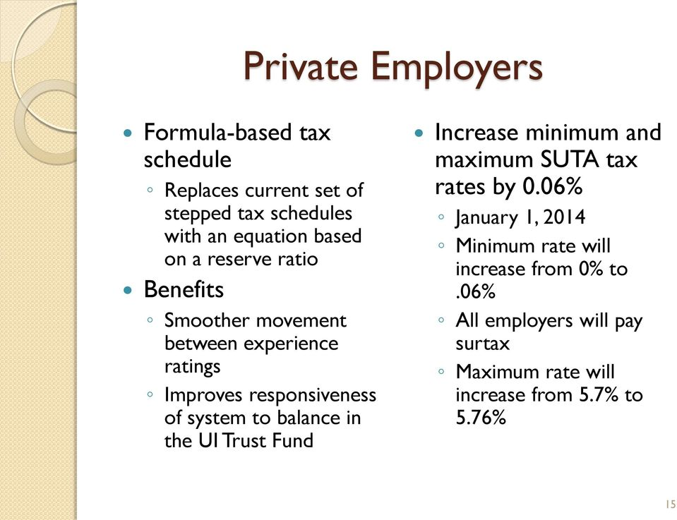 system to balance in the UI Trust Fund Increase minimum and maximum SUTA tax rates by 0.