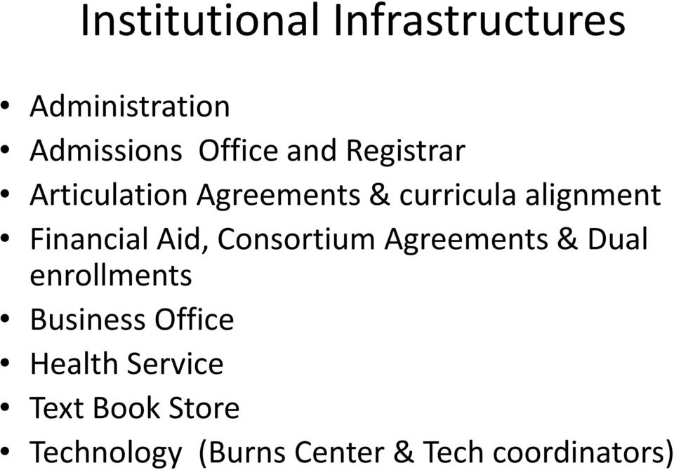 Aid, Consortium Agreements & Dual enrollments Business Office