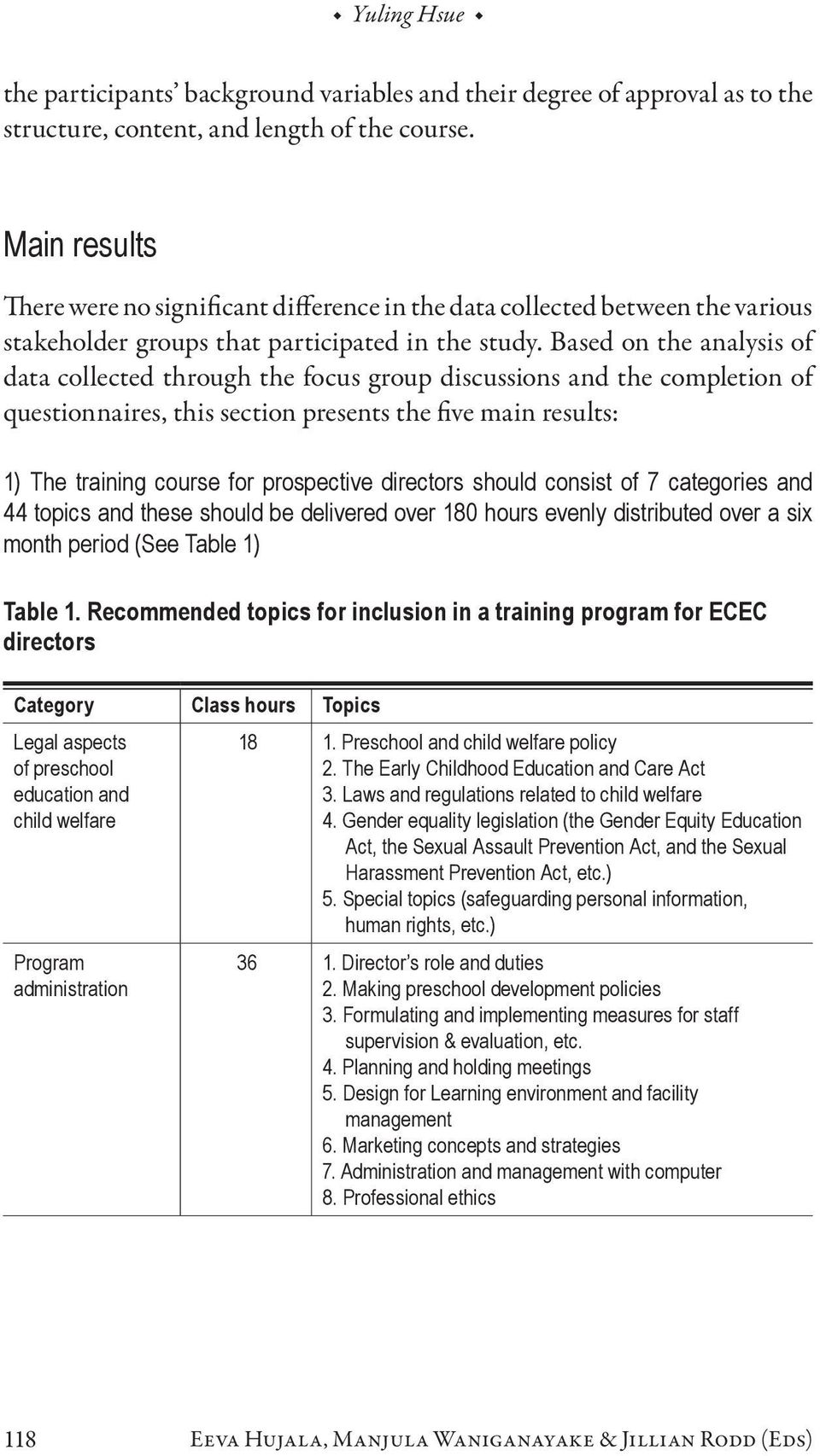 Based on the analysis of data collected through the focus group discussions and the completion of questionnaires, this section presents the five main results: 1) The training course for prospective