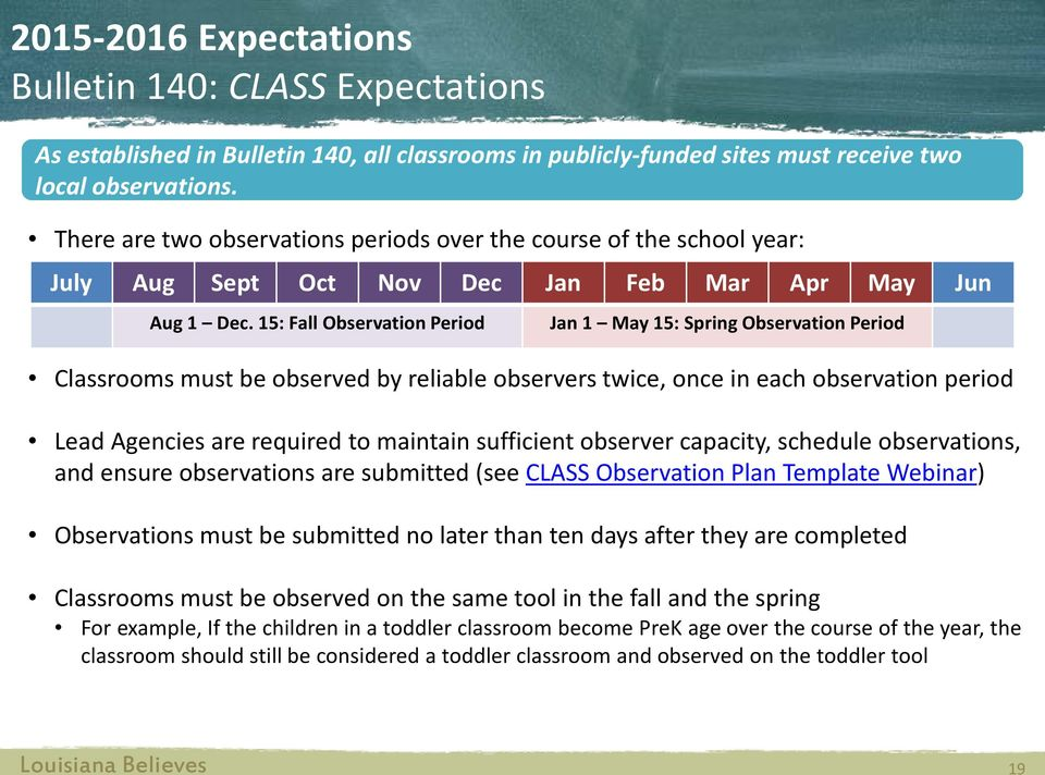 15: Fall Observation Period Jan 1 May 15: Spring Observation Period Classrooms must be observed by reliable observers twice, once in each observation period Lead Agencies are required to maintain