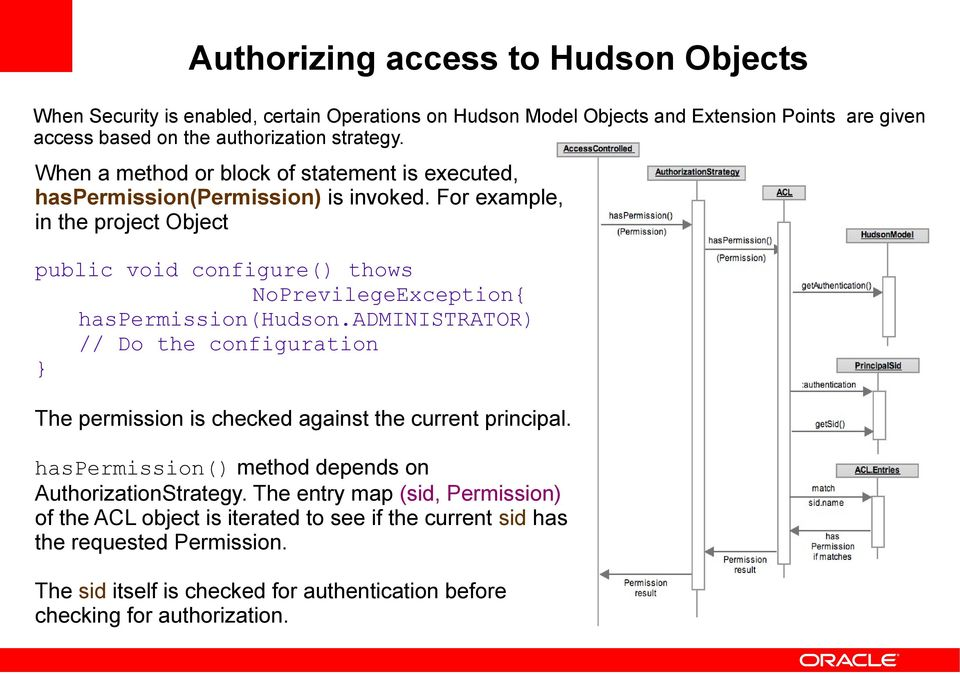 For example, in the project Object public void configure() thows NoPrevilegeException{ haspermission(hudson.