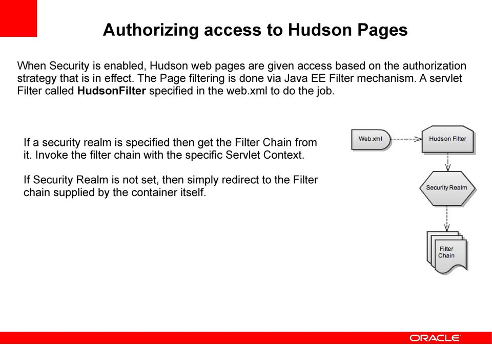 A servlet Filter called HudsonFilter specified in the web.xml to do the job.