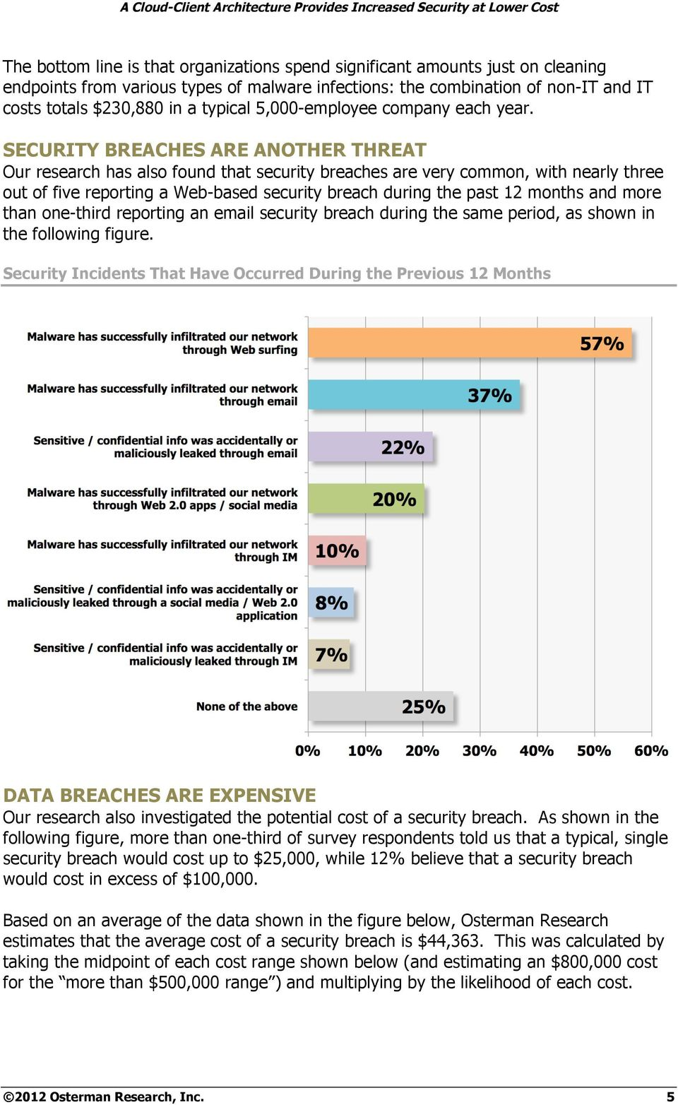 SECURITY BREACHES ARE ANOTHER THREAT Our research has also found that security breaches are very common, with nearly three out of five reporting a Web-based security breach during the past 12 months