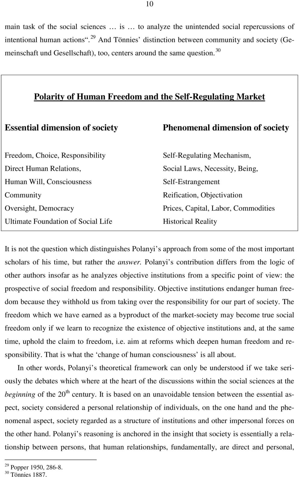 30 Polarity of Human Freedom and the Self-Regulating Market Essential dimension of society Phenomenal dimension of society Freedom, Choice, Responsibility Direct Human Relations, Human Will,