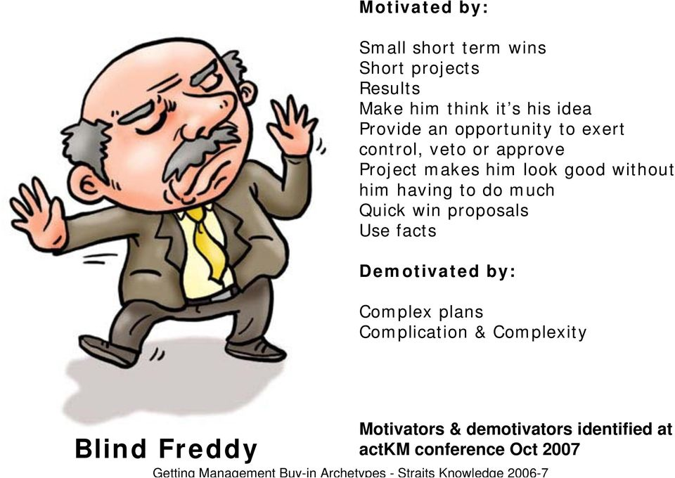 Quick win proposals Use facts Demotivated by: Complex plans Complication & Complexity Blind Freddy