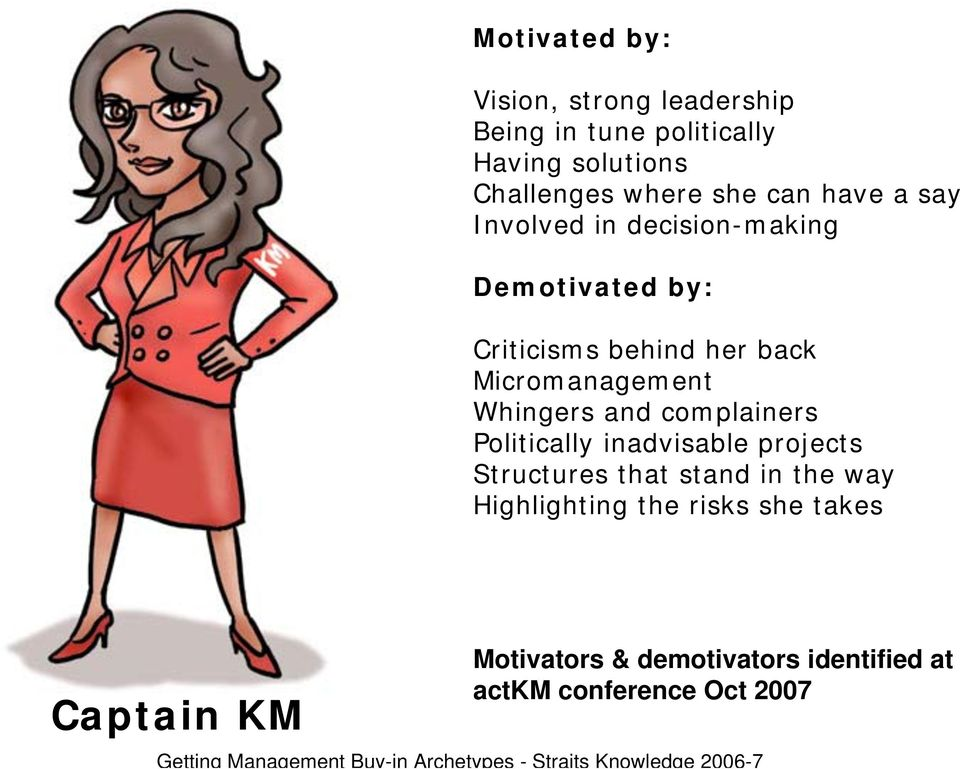 Politically inadvisable projects Structures that stand in the way Highlighting the risks she takes Captain KM