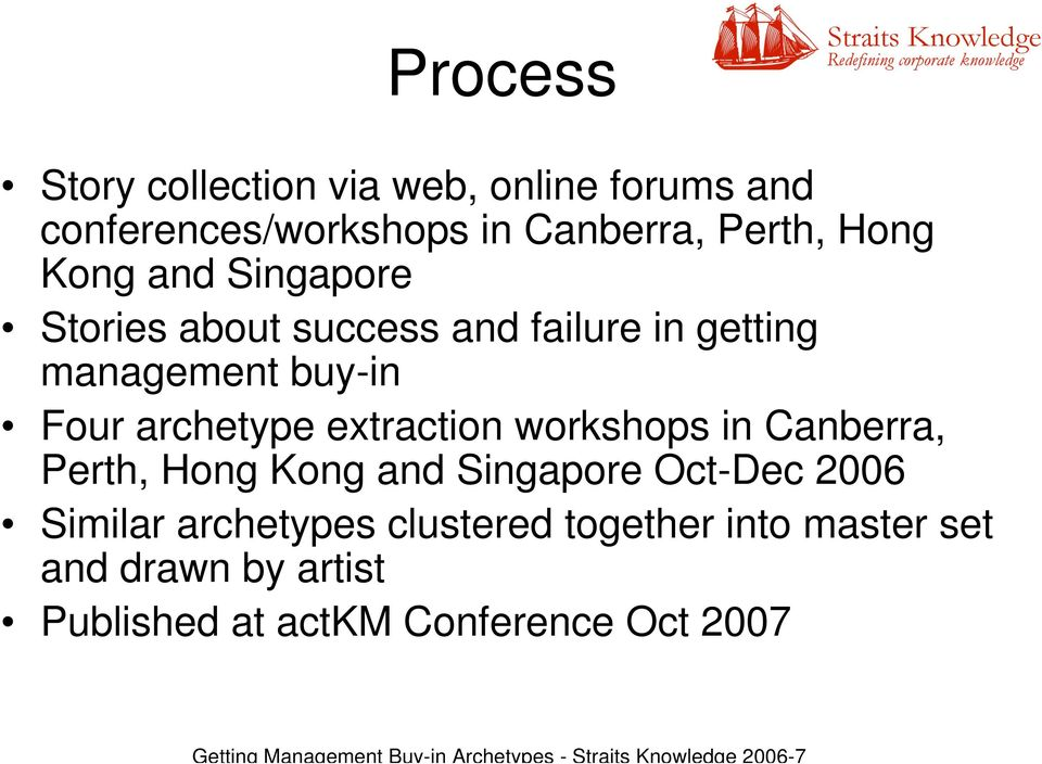Canberra, Perth, Hong Kong and Singapore Oct-Dec 2006 Similar archetypes clustered together into master set and