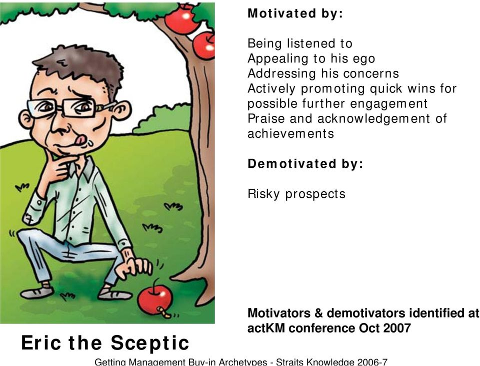 achievements Demotivated by: Risky prospects Eric the Sceptic Motivators & demotivators