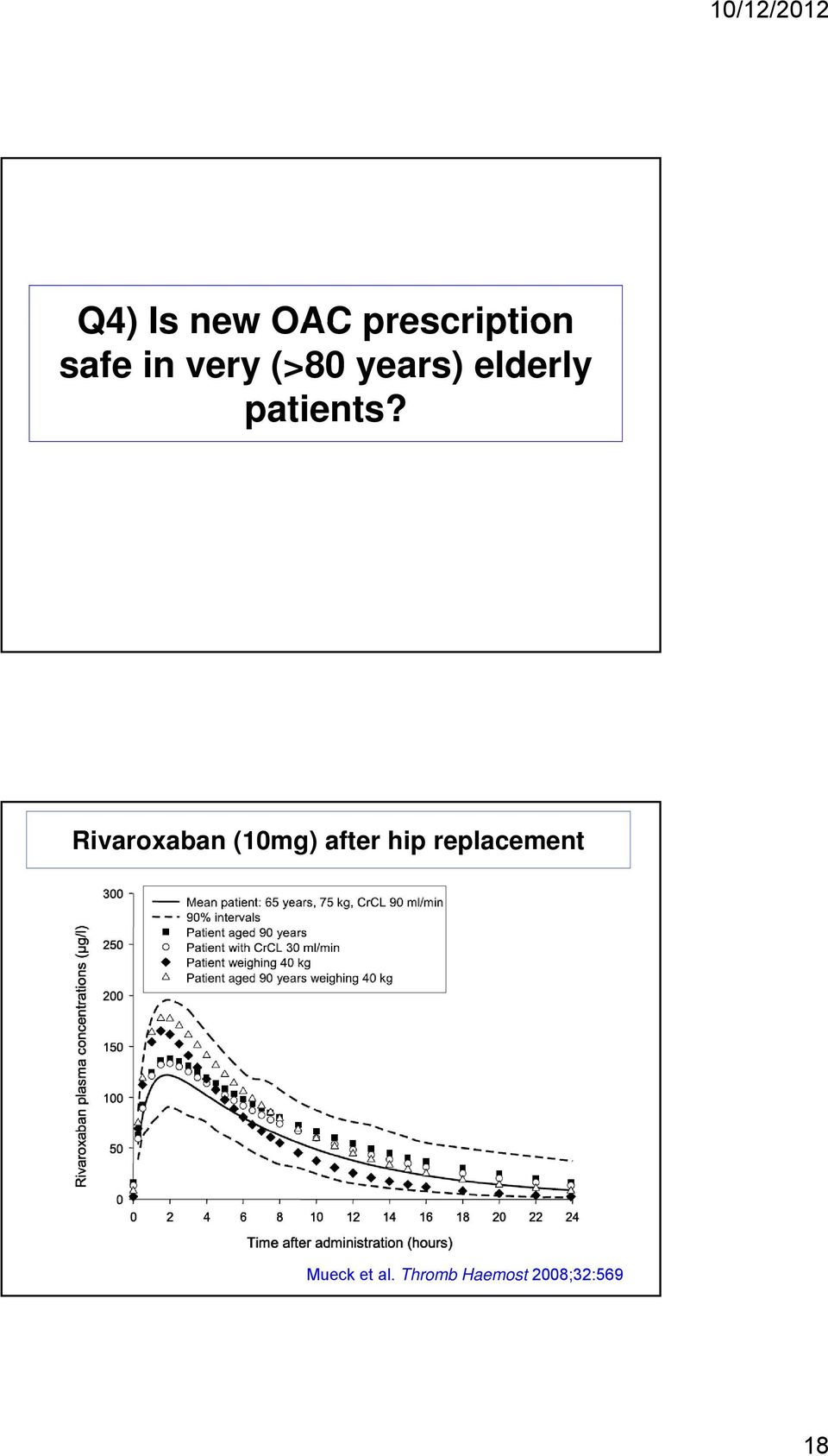 Rivaroxaban (10mg) after hip