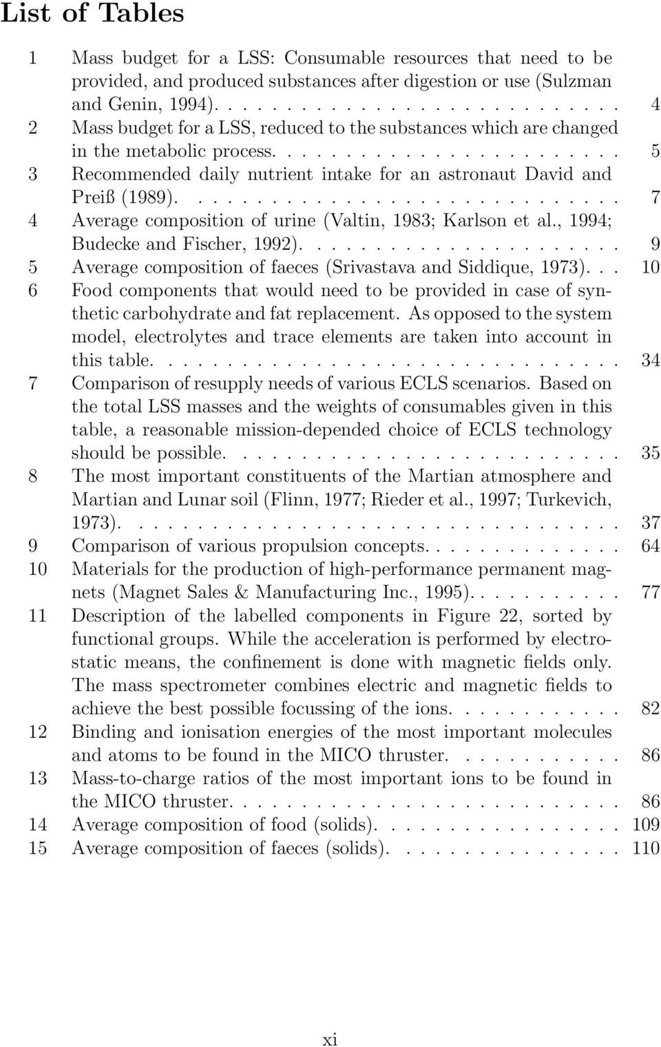 ....................... 5 3 Recommended daily nutrient intake for an astronaut David and Preiß (1989).............................. 7 4 Average composition of urine (Valtin, 1983; Karlson et al.