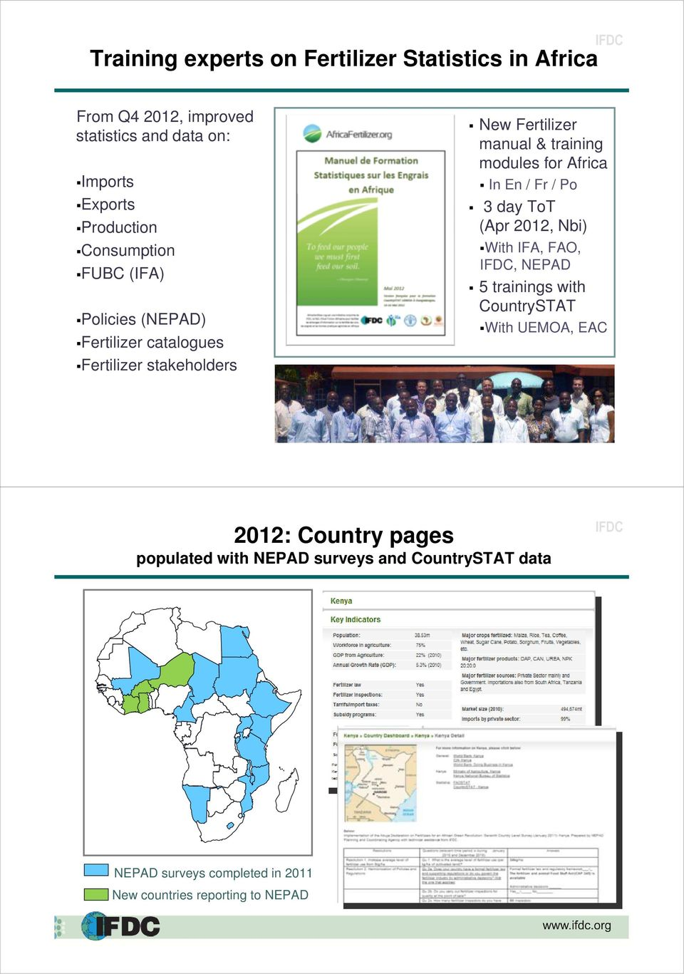 for Africa In En / Fr / Po 3 day ToT (Apr 2012, Nbi) With IFA, FAO,, NEPAD 5 trainings with CountrySTAT With UEMOA, EAC 2012: