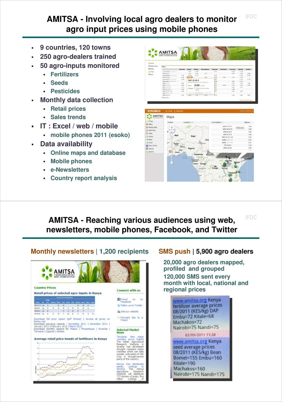 database Mobile phones e-newsletters Country report analysis AMITSA - Reaching various audiences using web, newsletters, mobile phones, Facebook, and Twitter Monthly