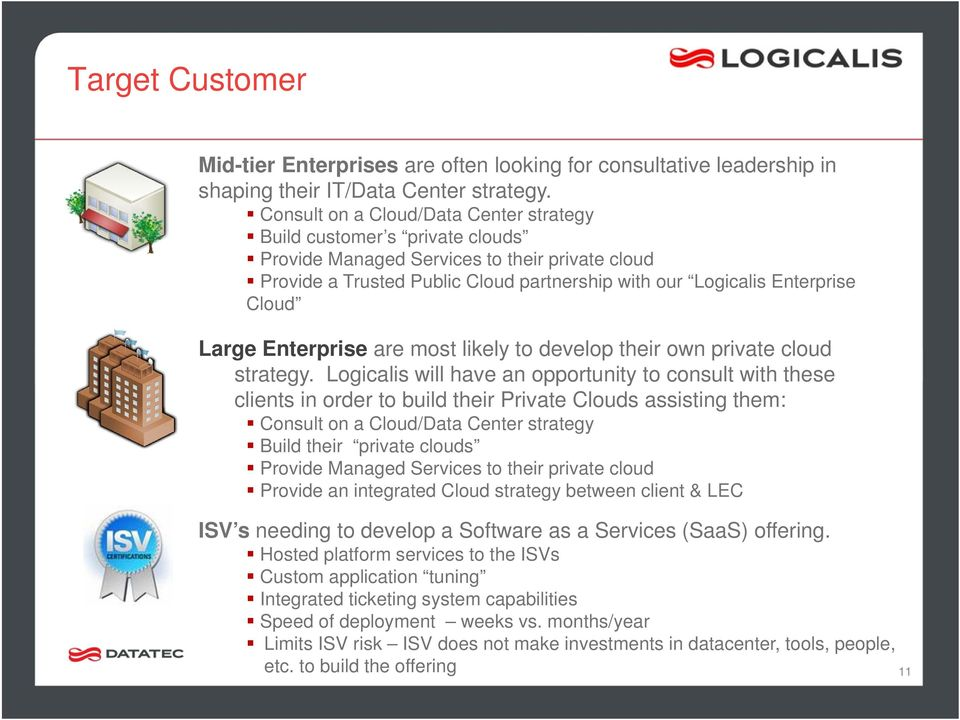 Large Enterprise are most likely to develop their own private cloud strategy.