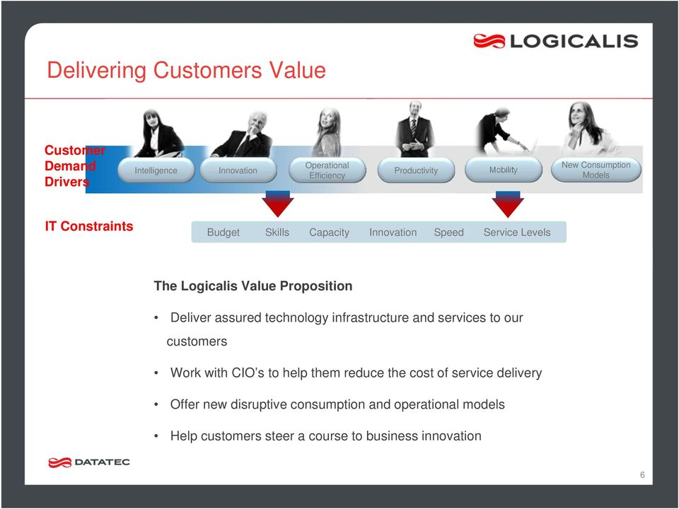 Proposition Deliver assured technology infrastructure and services to our customers Work with CIO s to help them reduce