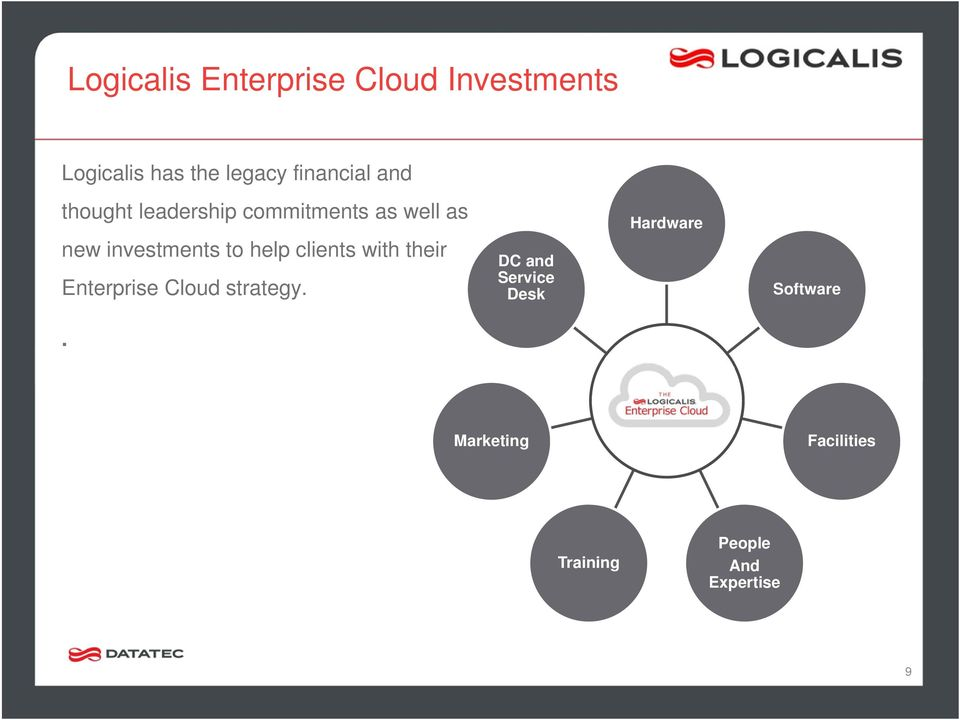 to help clients with their Enterprise Cloud strategy.