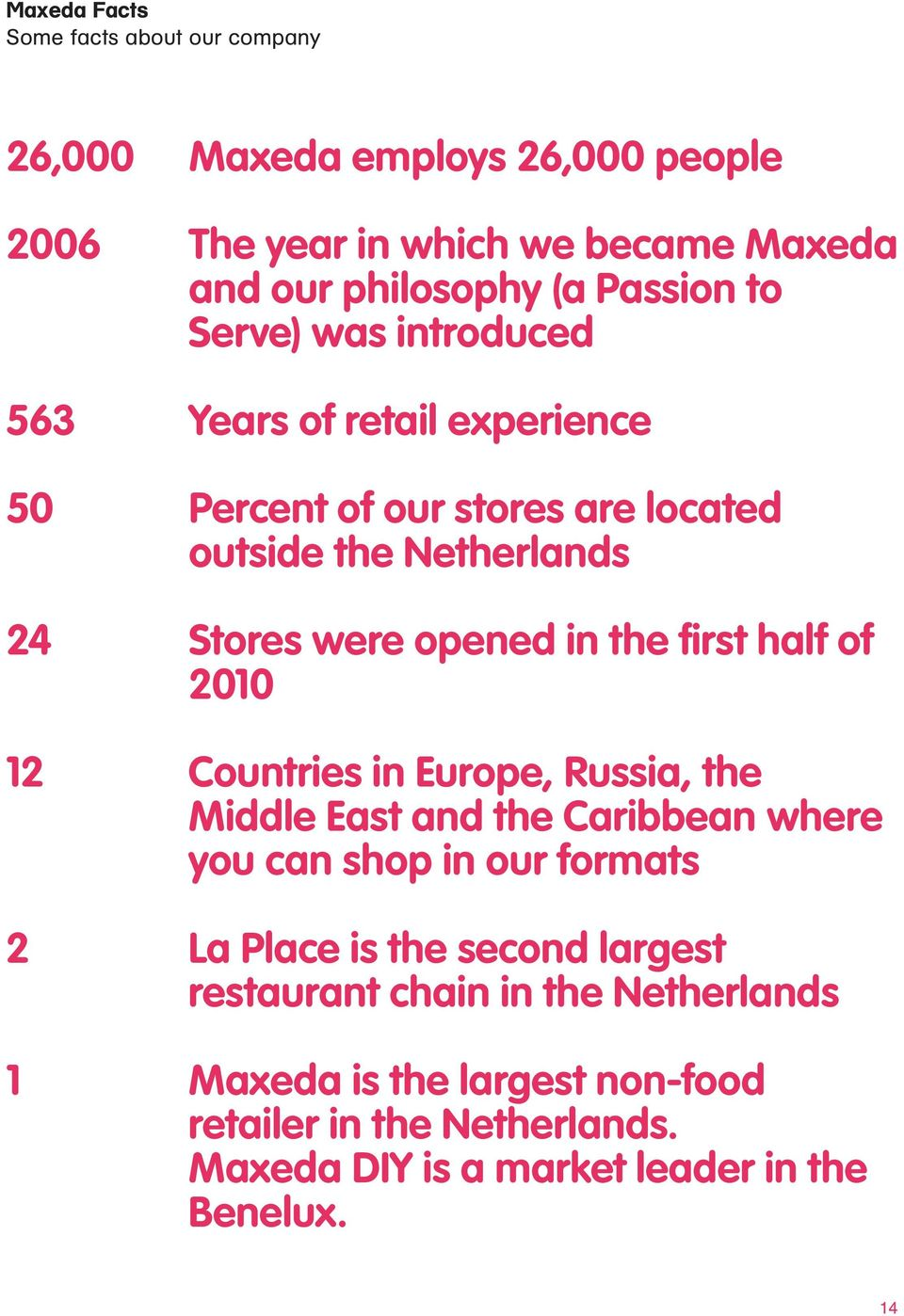 first half of 2010 12 Countries in Europe, Russia, the Middle East and the Caribbean where you can shop in our formats 2 La Place is the second