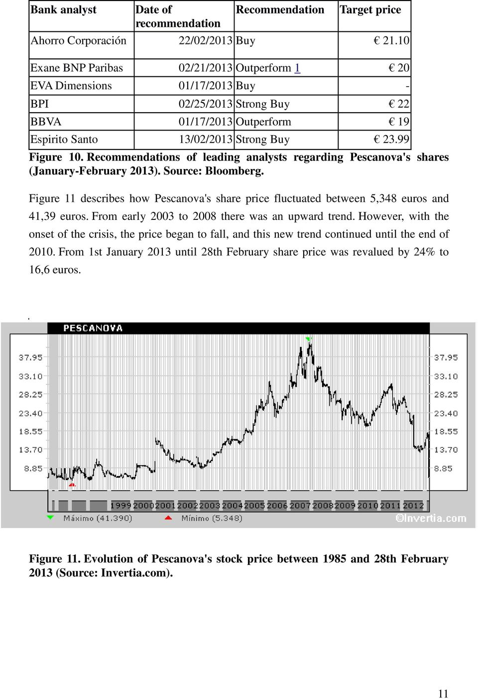 Recommendations of leading analysts regarding Pescanova's shares (January-February 2013). Source: Bloomberg.