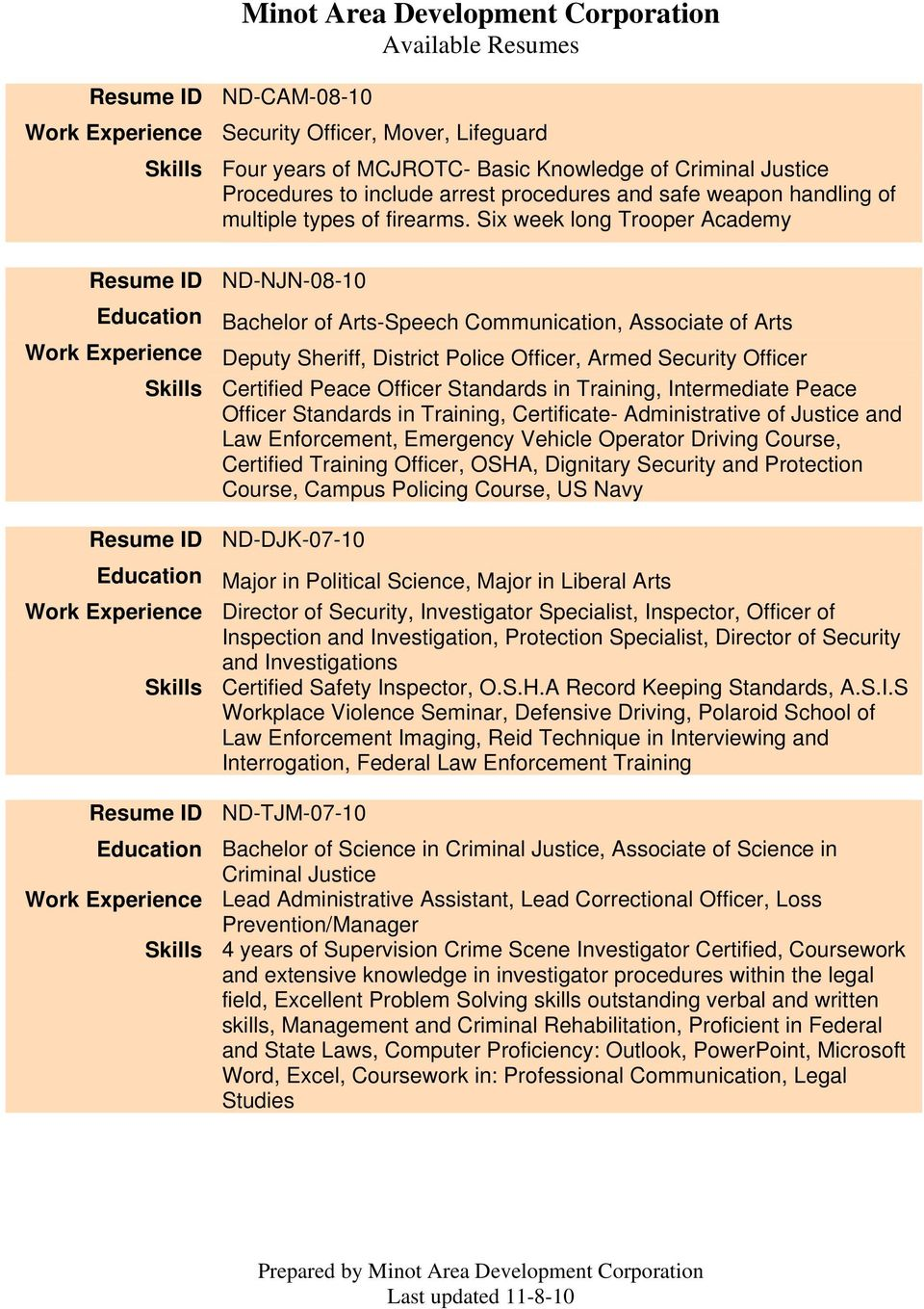 Six week long Trooper Academy Resume ID ND-NJN-08-10 Education Bachelor of Arts-Speech Communication, Associate of Arts Work Experience Deputy Sheriff, District Police Officer, Armed Security Officer