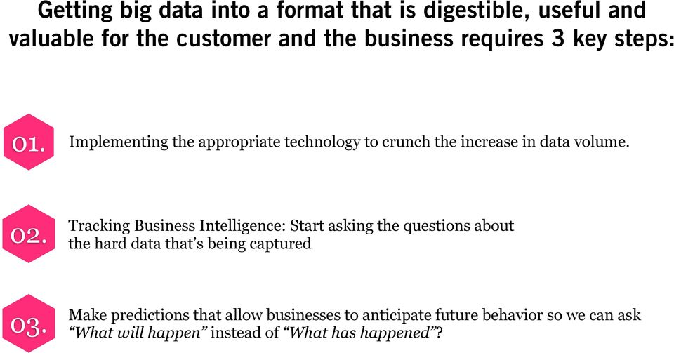 Tracking Business Intelligence: Start asking the questions about the hard data that s being captured 03.