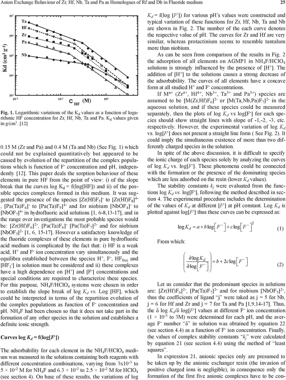 This paper deals the sorption behaviour of these elements in pure HF from the point of view: i) of the slope break that the curves log K d f(log[hf]) and ii) of the possible species complexes formed