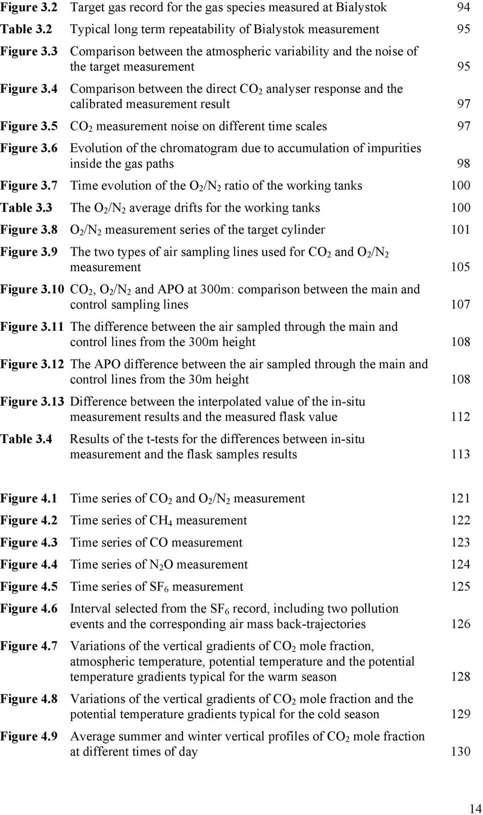 4 Comparison between the direct CO 2 analyser response and the calibrated measurement result 97 Figure 3.5 CO 2 measurement noise on different time scales 97 Figure 3.