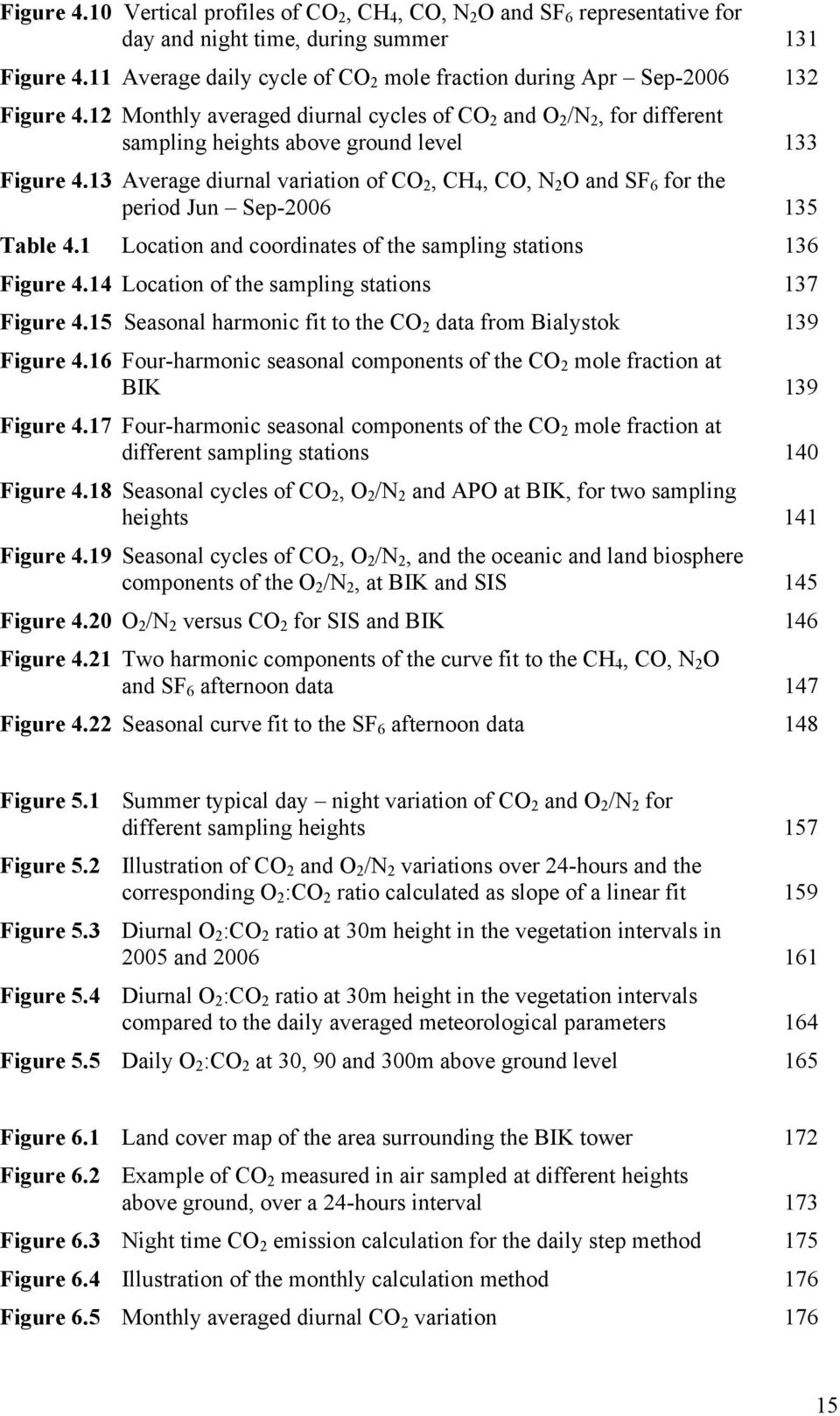 13 Average diurnal variation of CO 2, CH 4, CO, N 2 O and SF 6 for the period Jun Sep-2006 135 Table 4.1 Location and coordinates of the sampling stations 136 Figure 4.