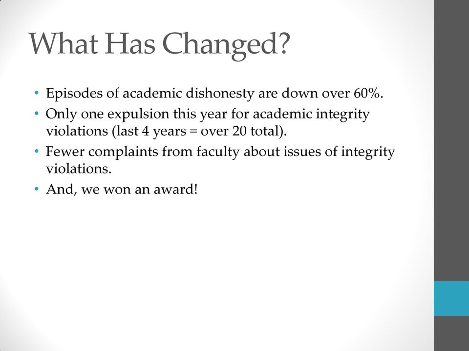 Only one expulsion this year for academic integrity violations
