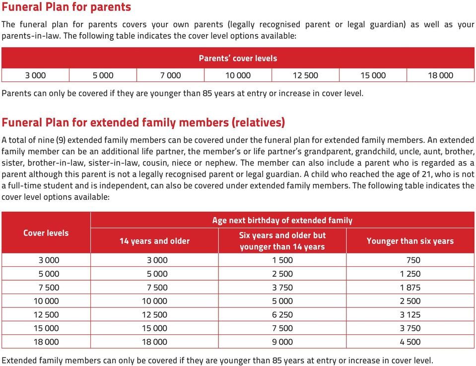 entry or increase in cover level. Funeral Plan for extended family members (relatives) A total of nine (9) extended family members can be covered under the funeral plan for extended family members.