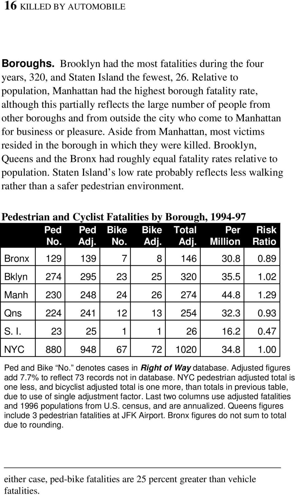Manhattan for business or pleasure. Aside from Manhattan, most victims resided in the borough in which they were killed.