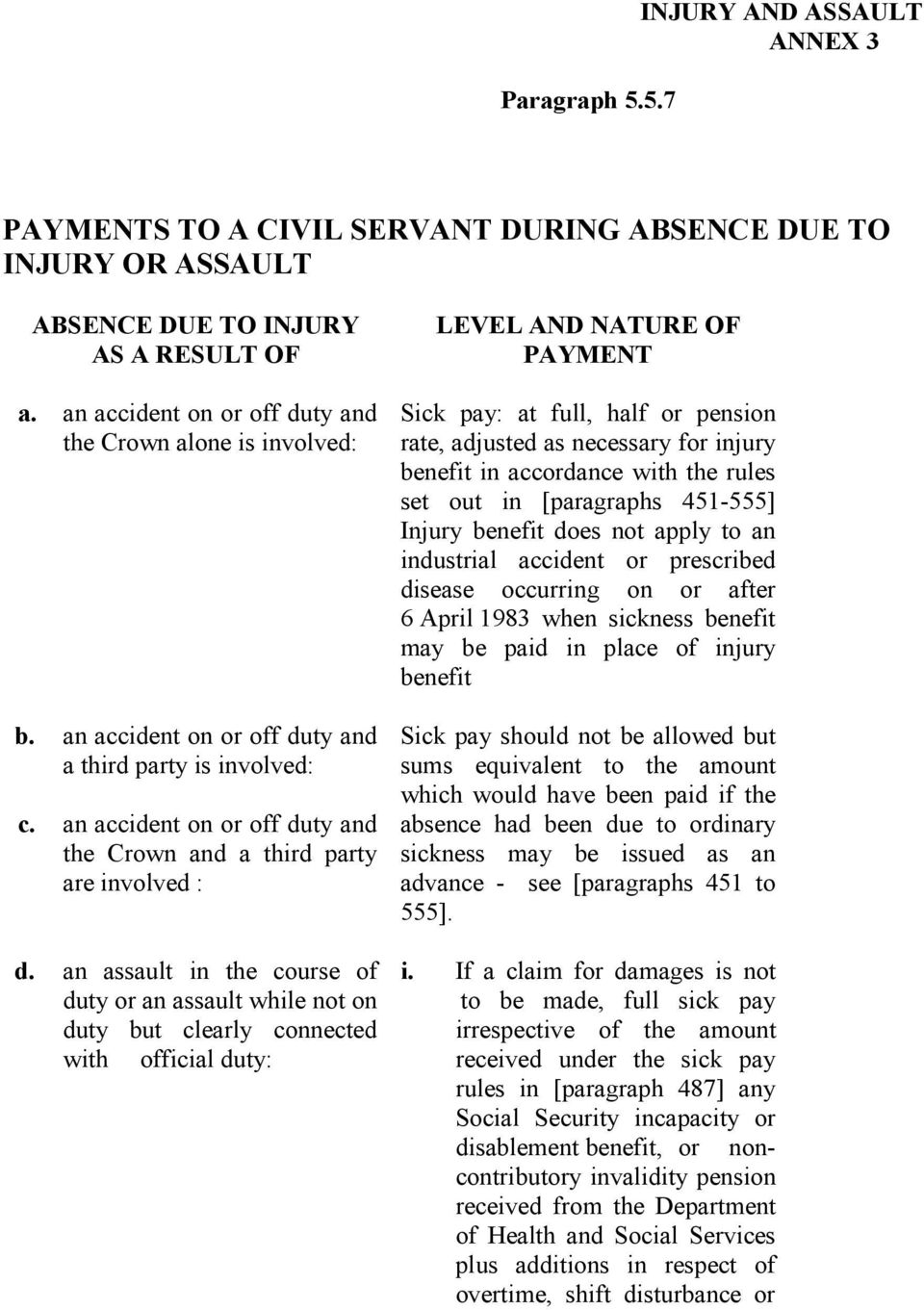 an assault in the course of duty or an assault while not on duty but clearly connected with official duty: LEVEL AND NATURE OF PAYMENT Sick pay: at full, half or pension rate, adjusted as necessary