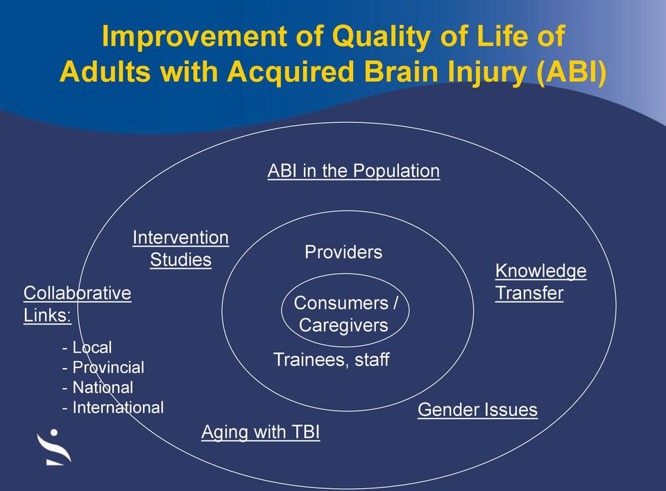 - National - International Intervention Studies Aging with TBI