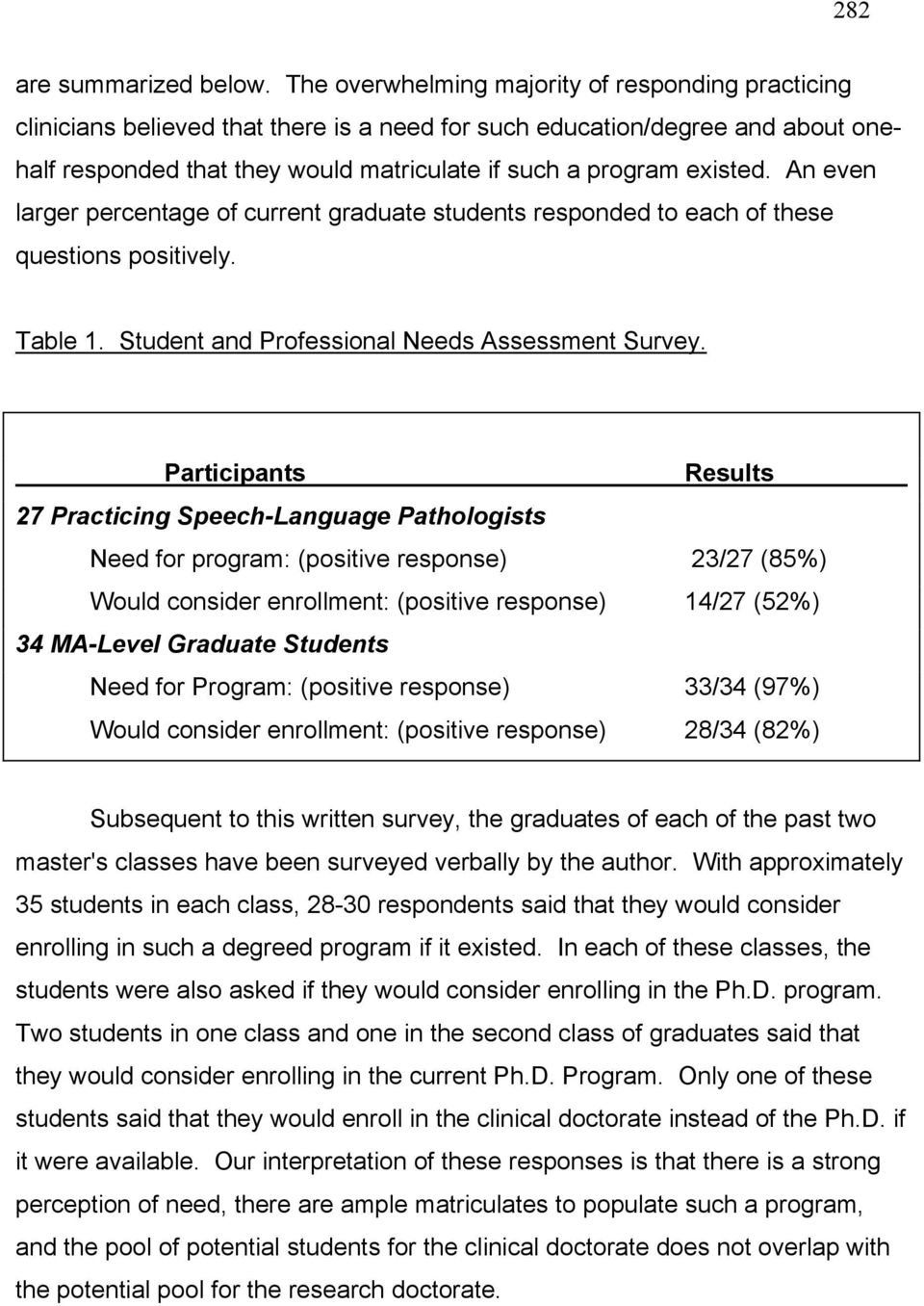 An even larger percentage of current graduate students responded to each of these questions positively. Table 1. Student and Professional Needs Assessment Survey.